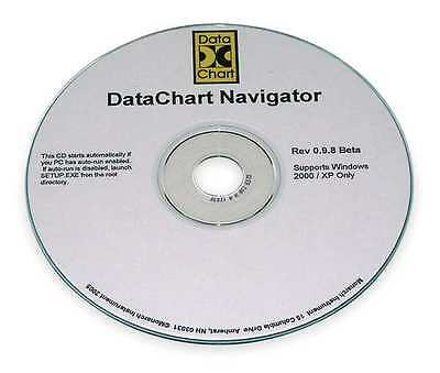MONARCH Navigator Software, For Monarch Paperless Recorders