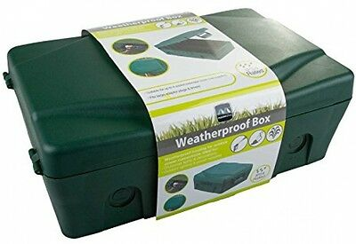 Weatherproof Enclosure Box For Outdoor Electrical Power Connections - Green