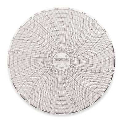 DICKSON C652 Circular Chart, 6 In, -50 to 50, 24 Hr, Pk60