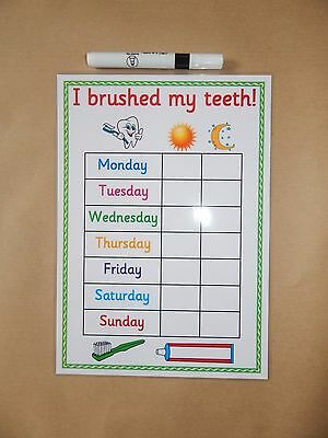 Brushing My Teeth - Reminder/Reward Chart - EYFS, Autism, ASD, Toddlers