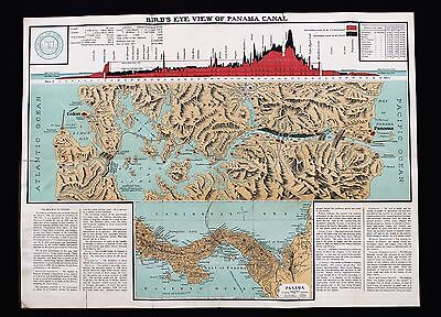 1915 Maduro's Birds Eye View of Panama Canal Map EXTREMELY RARE ORIGINAL