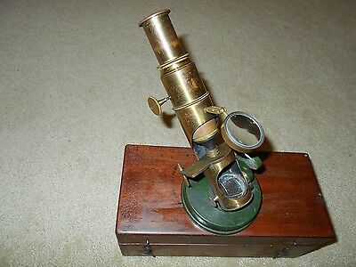 Inclining Drum Microscope