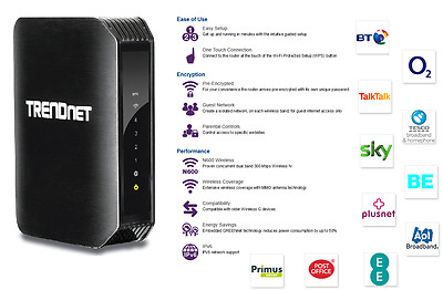 TRENDnet N600 Universal 300 Mbps Fiber Dual Band Fast Wireless Router RRP £49!