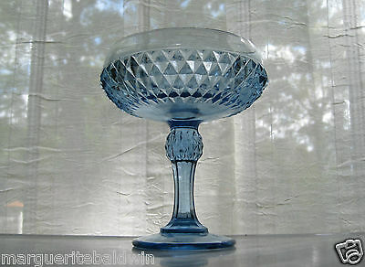 Indiana Glass Ice Blue Diamond Point Compote