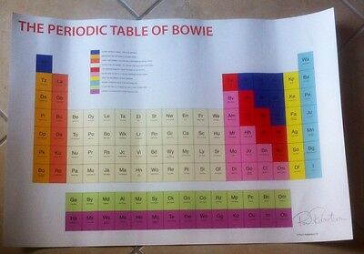 David Bowie- Tavola Periodica Autografata!! Periodic Table Signed!!