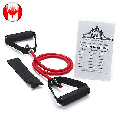 RED Compact Portable Resistance Exercise Band for Home Office Work Fitness