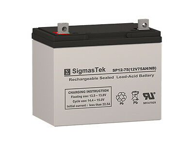 Fortress Scientific Kids Commuter GP24 Replacement Battery by SigmasTek