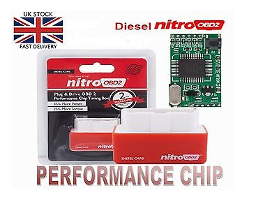 Nitro Obd2  Performance Chip Tuning Box Interface Plug And Drive For Diesel