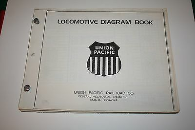 Union Pacific Railroad 1982 Locomotive Diagrams & Data Railroad Issued Pages