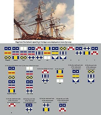 Heller HMS Victory - set of flags by Nelson's signals for model, 1:100