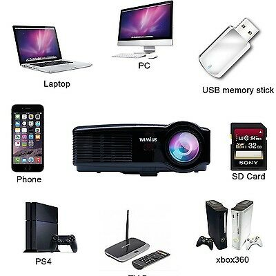 WIMIUS T4 3200 Lumens 1280*800 HD LED Video Projector Home Cinema with HDMI