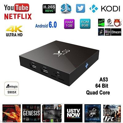 Android TV Box X96 Android 6.0 Amlogic S905X Quad Core ARM Cortex A53 1G Memory