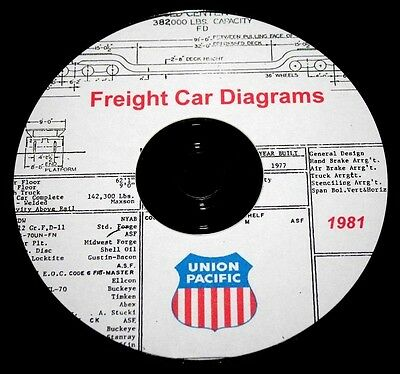 Union Pacific Railroad 1941-1981 Freight Car Diagrams & Data PDF Pages  DVD