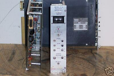 Jorway  Corporation Teletype Interface model 90A