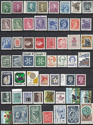 Canada stamps Lot of 54 mint stamps mnh  L#1062
