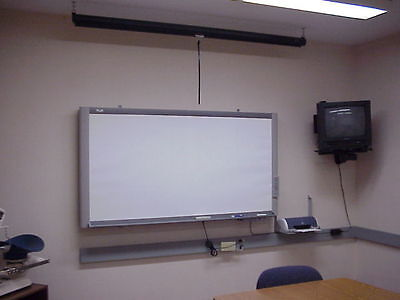 Colour Electronic Whiteboards