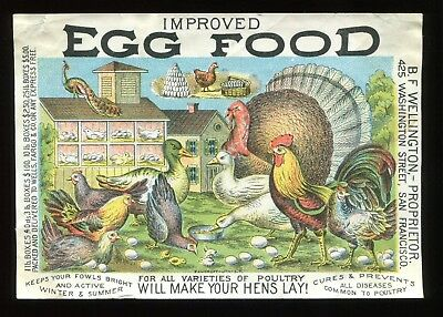 "Lot 51: 1880's B.F. Wellington ""Improved Egg Food"" Poultry Farm Trade Card"