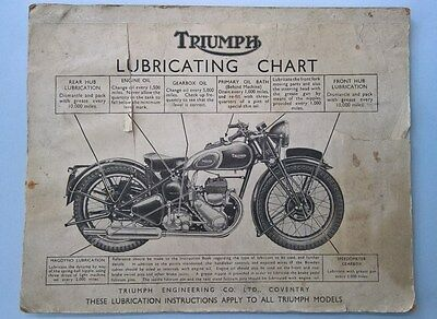 Vintage c1940's Original Lubricating Chart for TRIUMPH Motorcycles / Motor Bikes