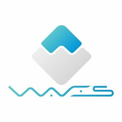 1 Waves Crypto Currency  - Blockchain powered customizable tokens platform