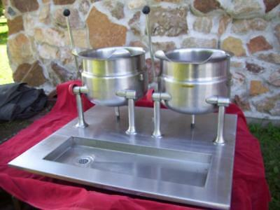 (2) Commercial Stainless Steel Jacketed Tilting Steam Soup Kettles~TTCTD-24