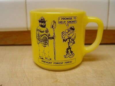 Federal Glass Smokey Bear & Reddy Kilowatt Prevent Fires Advertising Coffee Mug