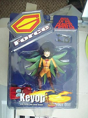Gatchaman Battle Of The Planets Variant Keyop 5 Inch  Figure Moc