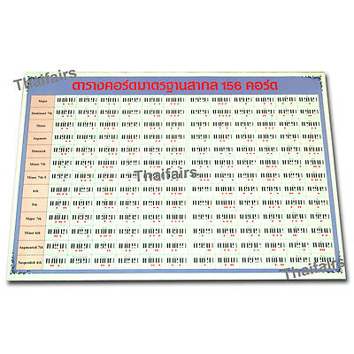 KEYBOARD PIANO MORE Than 150 Chords Chart Poster Music Scale Chord ...