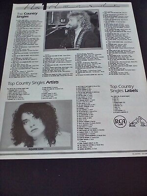 KEITH WHITLEY #1 Chart Single Of The Year Original Print Promo Picture Ad