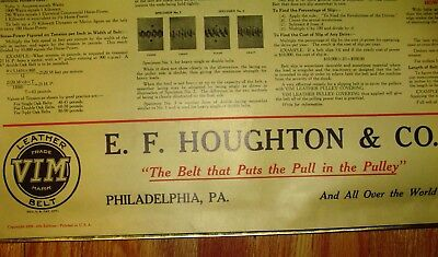 Vintage - Care of the Leather Belt - Instructional Sign - 1929 - Philadelphia PA