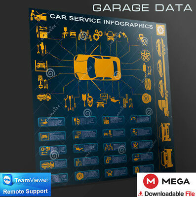 Garage data [car data] 2015 LATEST Version for cars