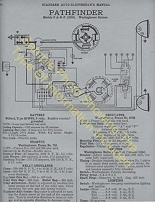 1923 Franklin Series 10-B Car Wiring Diagram Electric System Specs 579