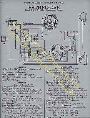 buick 4 cyl 1923 1924 car wiring diagram electric system specs 558