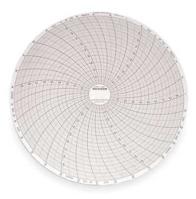 DICKSON C409 Chart, 8 In, 0 to 100, 31 Day,PK60