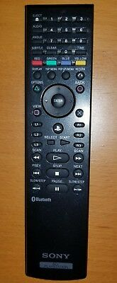 *NEW* PlayStation Multi-Media Remote Control--BluRay DVD/MP3/TV/Pictures