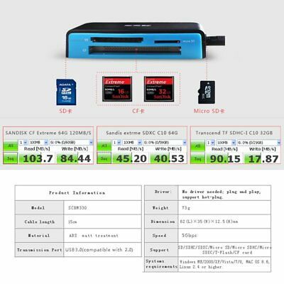 SSK SCRM330 All-in-1 Card Reader CF/SD/TF Memory Card Reader USB3.0 5Gbps FK