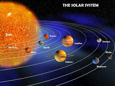 The Solar System Poster Science Children Learning School TSS03 BUY 2 GET 1 FREE