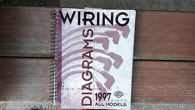 1997 Harley Davidson Wiring Diagrams and Electrical Troubleshooting wiring diagram 97 flsts wiring diagram manual