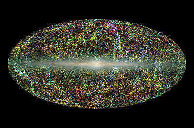 Large Framed Print - Infrared Map of the Known Universe (Picture Poster Art)