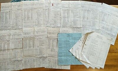 Any Which Way You Can 1980 Movie Production Used Call Sheets One-Line Schedules