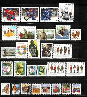 Canada Recent Collection Used Lt-P20.46