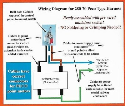 Expo 28070 Plug & Play Switch & Wiring For Peco Pl10 Point Motors No Soldering!