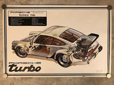 1978 Porsche 911 Carrera Turbo Coupe Advertising Poster RARE!! Awesome L@@K