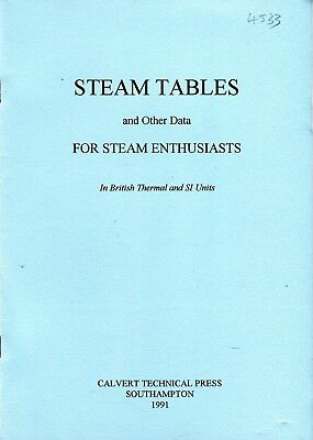 Steam Tables and Other Data For Steam Enthusiasts in BT & SI units