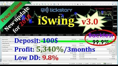 iSwing v3.0 EA - Newest Forex Expert Advisor - $799 US RRP - Unlimited Version