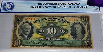 Canada ,the Dominion Bank 1938 $10