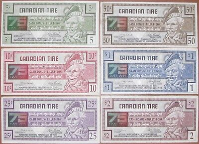 CANADIAN TIRE MONEY SET: 5c, 10c, 25c, 50c, $1.00, $2.00--75th Anniversary Set