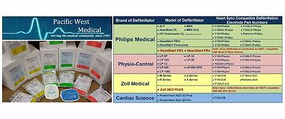 Physio Adult AED Defibrillator Electrodes / Pads - HeartSync C100 Physio