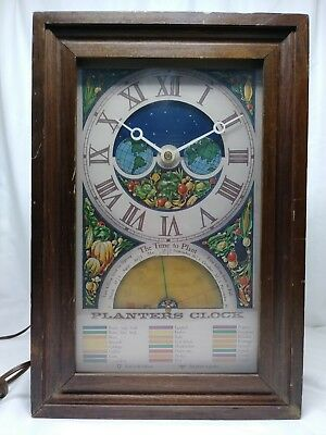 Mechtronics Vintage Planters Clock No. 4 60 Cycles Antique Moon Phase Wood Frame