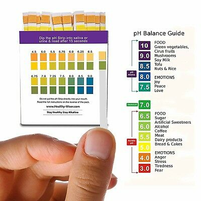 pH Test Strips 120ct Tests Body pH Levels for Alkaline amp Acid levels Using
