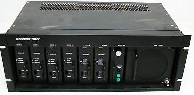 Ericsson Ge M/a-Com Receiver Voter Comparator  Fully Loaded Mastr Iii